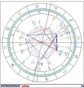 astro chart 3-1-14 cropped